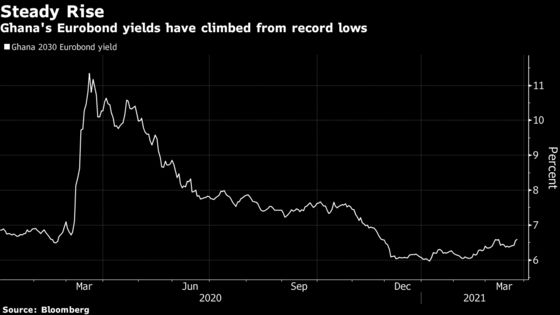 Ghana's Bond Sale Is Test for African Issuers Amid Debt Woes