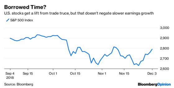 Too Bad There's No Truce in Slower Profit Growth