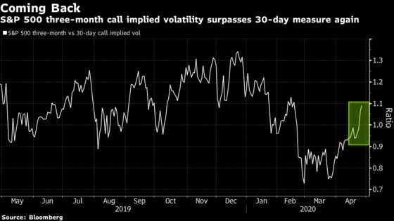 The VIX Just Revealed an Optimistic Signal for U.S. Stocks