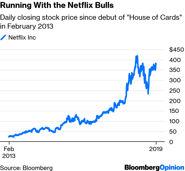 Netflix (NFLX) Bear Deserves Cheers for Standing By His Call