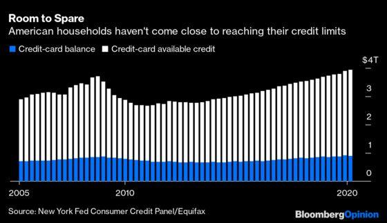 Keep an Eye on Americans'$3 Trillion Credit-Card Buffer