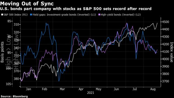 U.S. Stocks Top Record as Strong Earnings Continue: Markets Wrap
