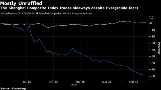 China Traders Take Targeted Approach Navigating Evergrande Woes