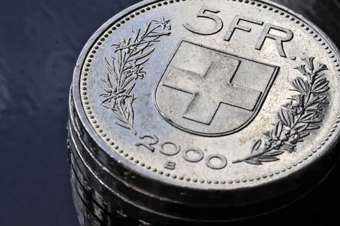 SNB May Keep Rate on Hold, Surging Franc Threatens Recovery