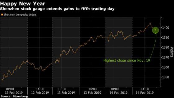 China Stocks Get Extra Lift on Hopes for Longer Tariff Deadline