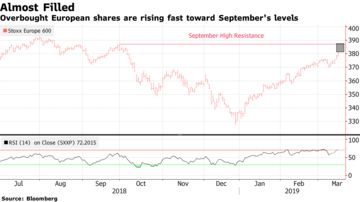 What Happens to Shares If the Euro Starts Rising?: Taking