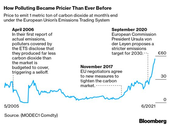Ex-Enron Trader Discovers Greed Is Good—for the Environment