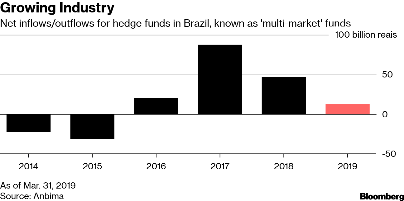 JPMorgan Veterans' Hedge Fund Eyes First Target in Mexican Peso