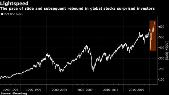 Investors Rethink Role of Bonds, Tech and ESG After Chaotic Year