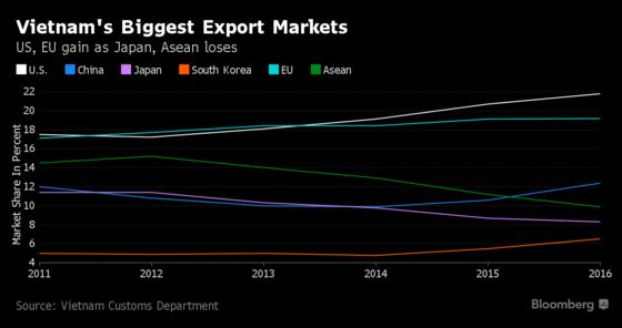 In Vietnam, Discontent Lurks Under Surface of Economic Success