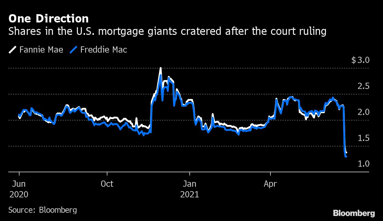 bitcoin tiltani kínában