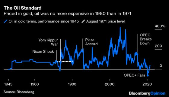 Nixon Broke With Gold 50 Years Ago. What Comes Next?