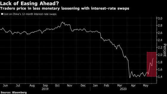 China's Bond Traders Brace for More Pain as Slump Deepens