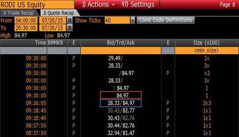 The bid-ask spread is in the blue box, while the executed trade is in the red box.