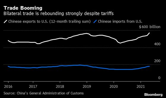 U.S., China Trade Chiefs Hold 'Candid' Talks in First Call