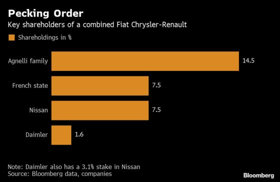 In Chrysler, France May Be Served a Slice of Corporate Americana