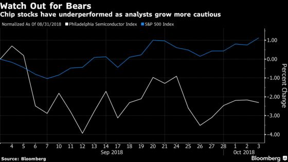 Chip Stocks Tumble After Morgan Stanley Cuts Its Estimates