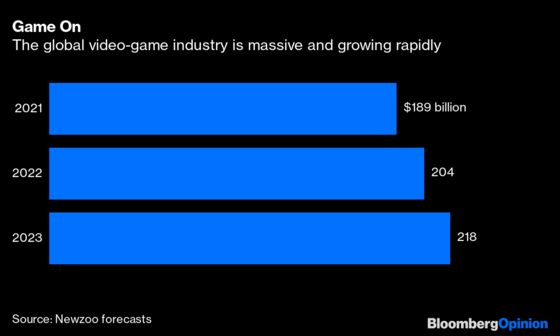 What If GameStop Actually Thrives After the Gamestonk Saga?