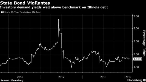 Illinois Governor Eyes Bond Sale, Tax Hike to Save Pensions