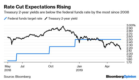 Three Fed Rate Cuts in 2019? Let's Take a Deep Breath