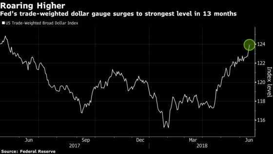 FX Market Ponders Whether Dollar Can Triumph in aTariff Rumble