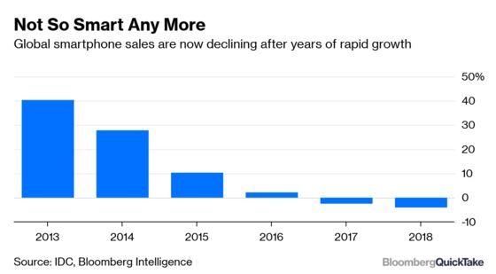 A $2 Billion iPhone Splurge That Didn't Go So Well