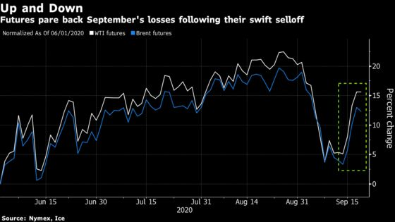 Oil Has Best Week Since June After Saudis Defend Market Recovery
