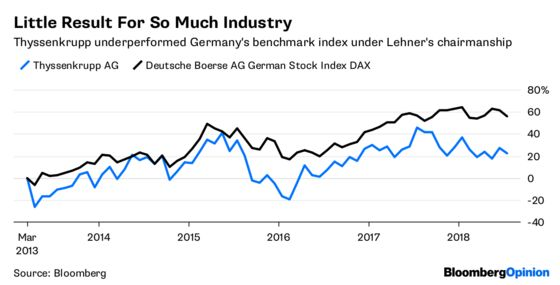 Old World Germany Versus the Hedge Funds