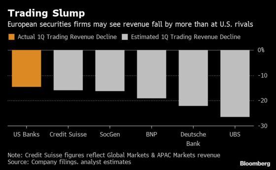 Deutsche Bank Looms Large Over European Banks' Earnings Season