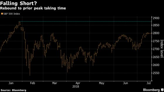 Warnings of Market Complacency Are Growing Louder
