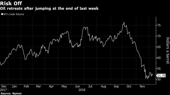 Oil Slides Most in Two Weeks as Traders Doubt OPEC+ Supply Cuts
