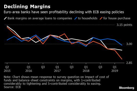 Rehn Sees ECB Outlook Confirmed as Loan Decision Looms in June