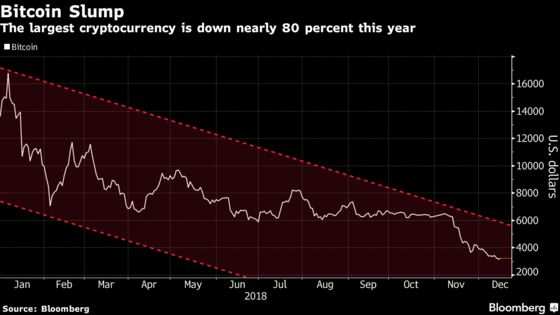 Former Goldman Electronic Trading Head Sees Parallels in Crypto
