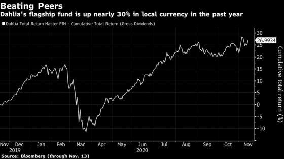 Hedge Fund Run by BofA Veterans Trounces 99% of Brazil Peers