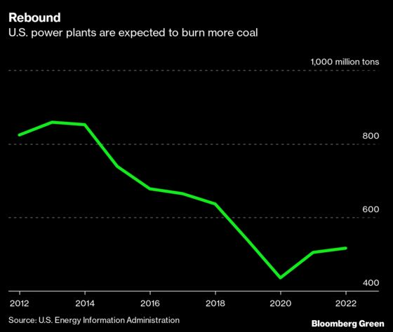 The World's Three Biggest Coal Users Get Ready to Burn Even More