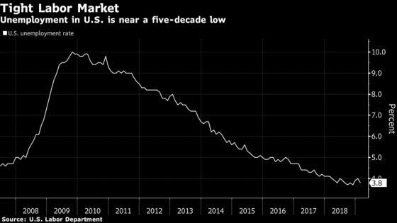 Powell's Patience Fails to Calm Trump Despite Stock Surge