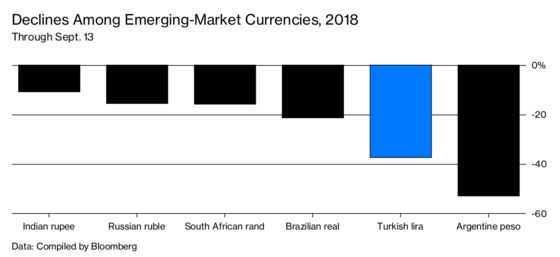 Two Messy Paths to the Same Emerging-Market Turmoil