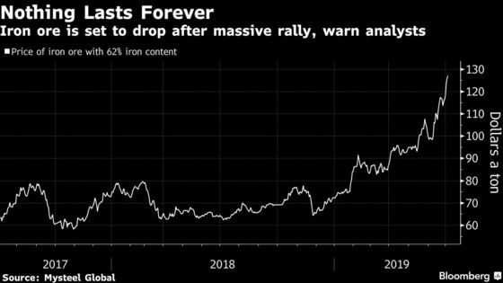What to Watch in Commodities: Winners and Losers in Second Half