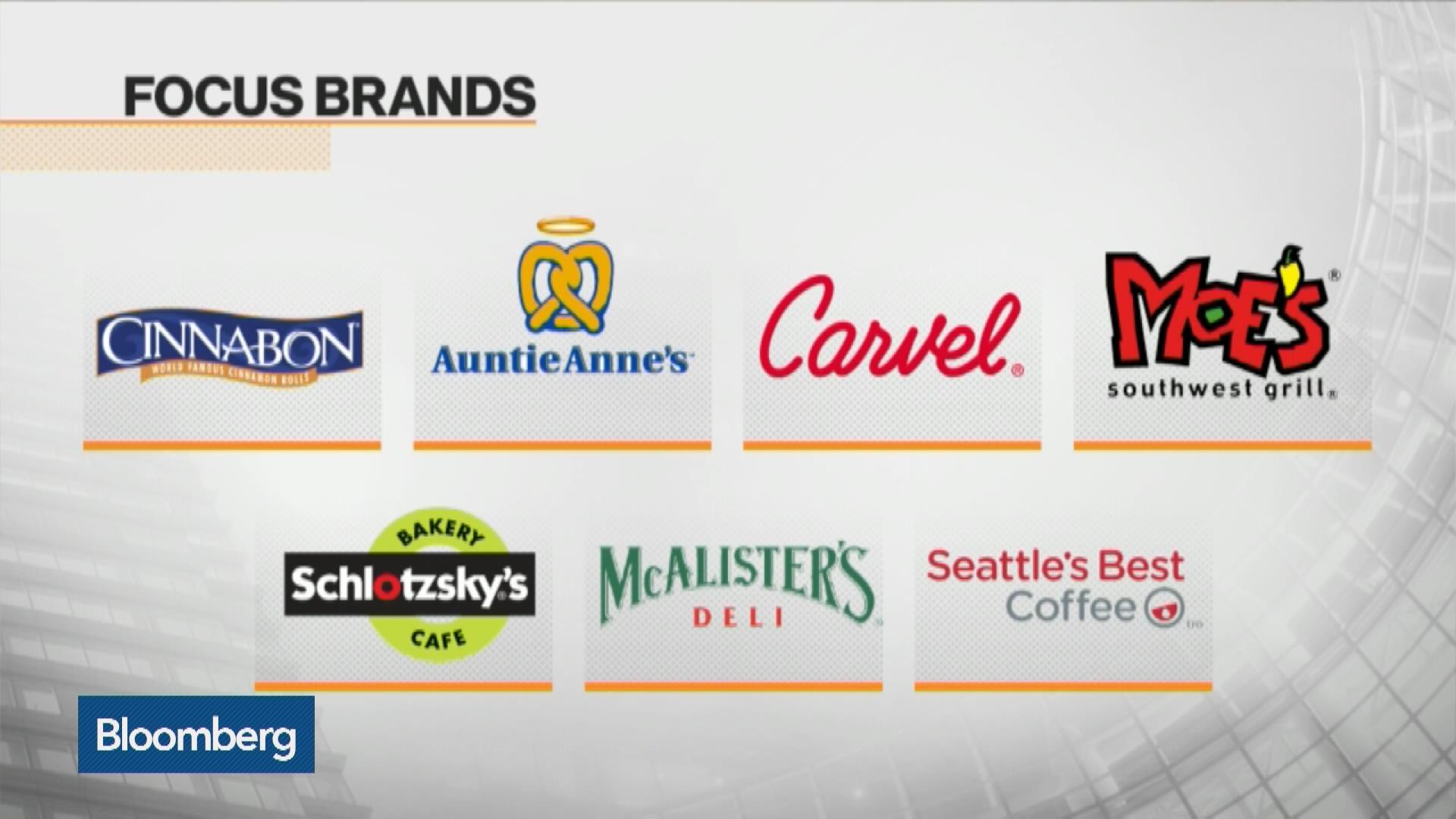 How Worried Is Focus Brands Over Market Turmoil? - Bloomberg