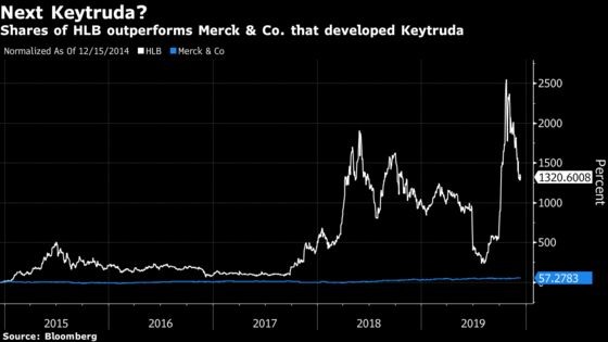 Analyst's Bubble Warning Sparks a Flood of Angry Calls in Korea