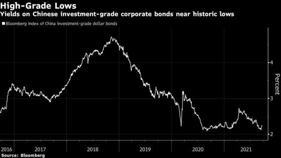 Bank of China, HSBC Among First to Trade on New Bond Link