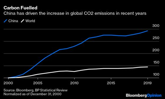Give China a Cheer for Making Polluters Pay