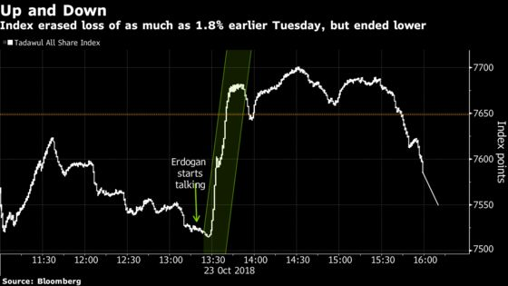 Saudi Shares End Lower After Whipsawing on Erdogan's Speech