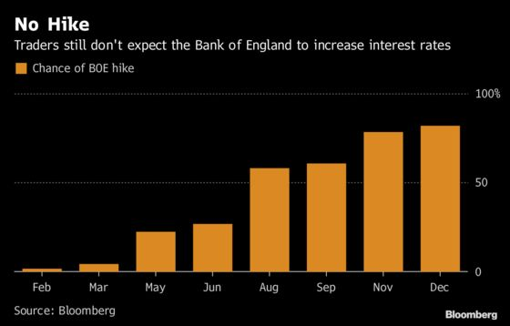The Risks Surrounding Brexit Can Be Found in U.K. Bond Markets