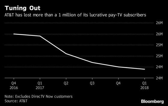 After Time Warner Win, AT&T Has Bigger Hurdle: Fixing Pay TV