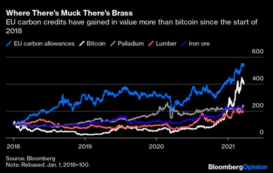 Carbon's Better-Than-Bitcoin Rally Isn't Over Yet