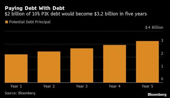 Feeling Risky? WeWork's 15% Bonds Would Be for Bravest of Brave