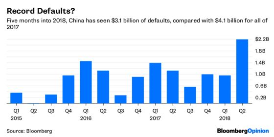 They're Whispering the D-Word in Asia's Junk Market