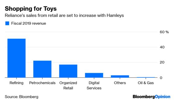 Can Asia's Richest Man Take Hamleys Global?