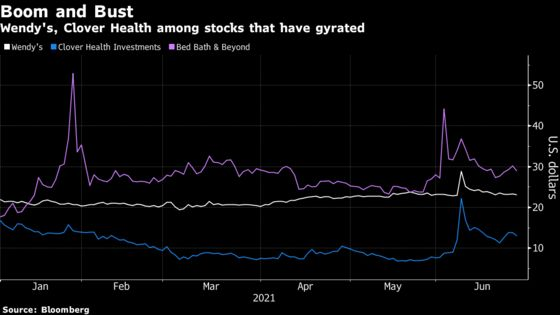 Wall Street and C-Suite Grapple With a Meme-Stock New Normal